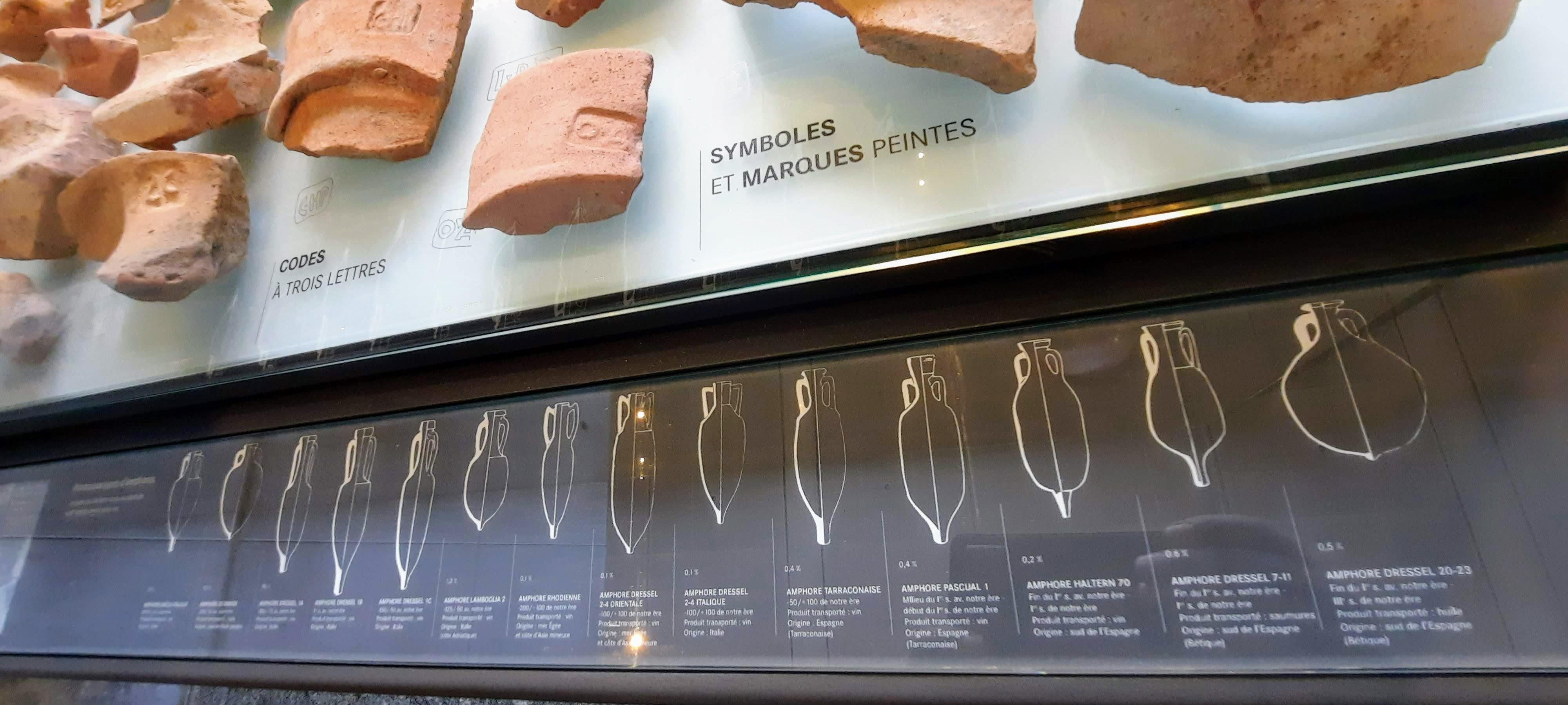 Musée de Bibracte, Mont Beuvray